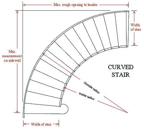 Curved Stairs Dimensions - Photos Freezer and Stair Iyashix Com