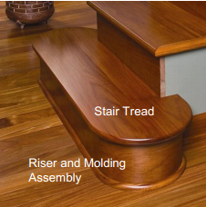 rounded stair risers